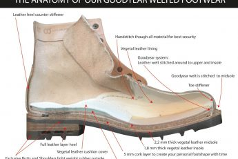 ASICSTIGER X Sneaker District GEL LYTE III Edition Long John